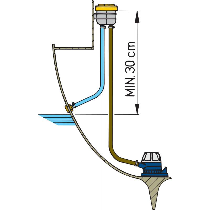 Seaflo kontaktpanel til lænsepumpe