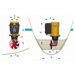 Fjernbetjening til LED-Strips