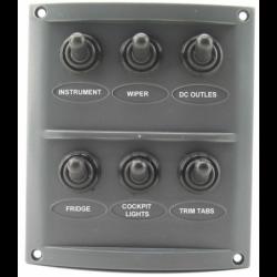 Stænktætte el-paneler - 2