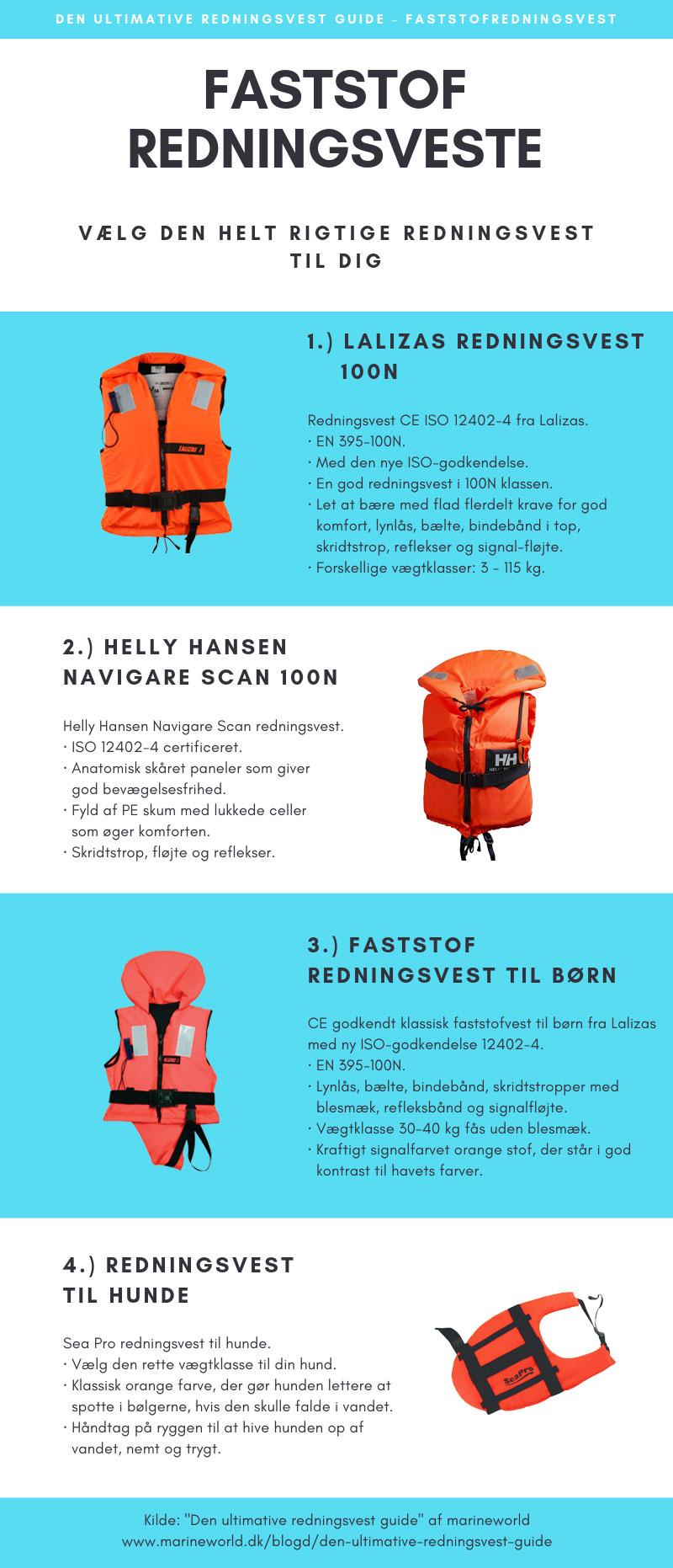vælg en sikker og bedste faststof redningsvest - den ultimative redningsvest guide