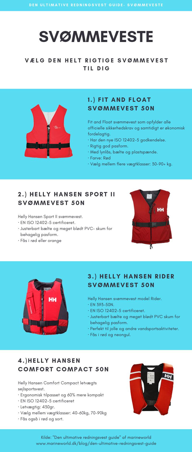 vælg en sikker og bedste svømmevest - den ultimative redningsvest guide